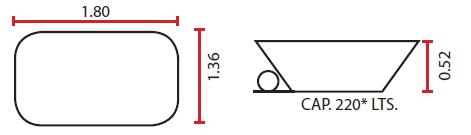 DUNAPP-grafico