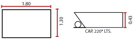 Estefany-IIIPp-grafico
