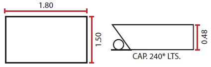 extasis-premier-grafico
