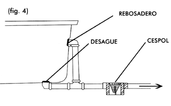 Figura 4 - Instructivo